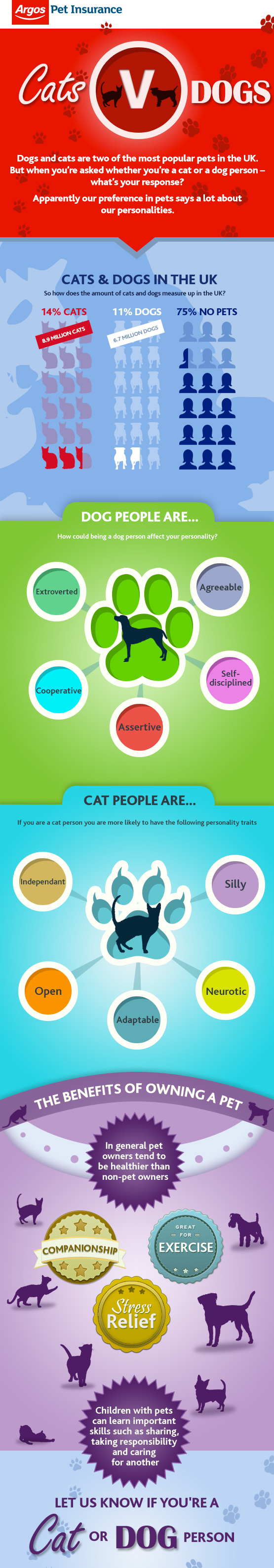 catsvdogs-infographic-live